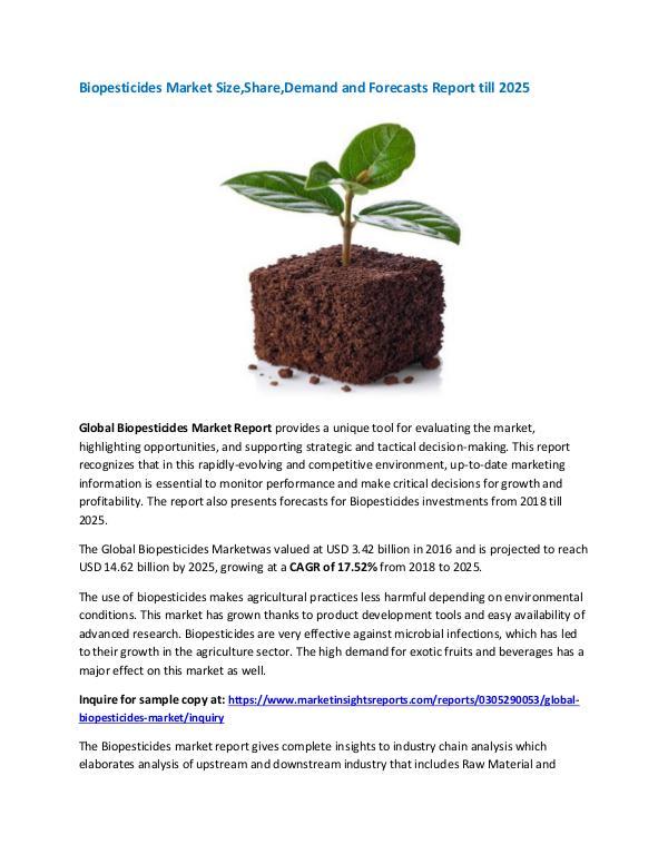 Biopesticides Market Size,Share,Demand and Forecas