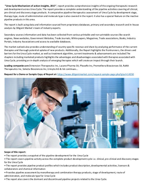 Market Research Urea Cycle