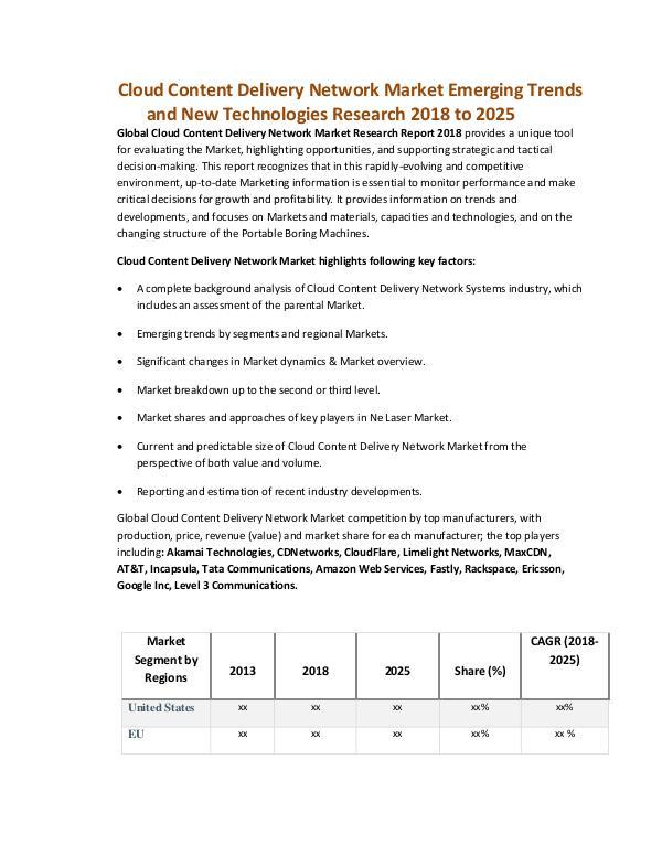 Cloud Content Delivery Network Market Emerging Tre
