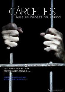 Cárceles del mundo