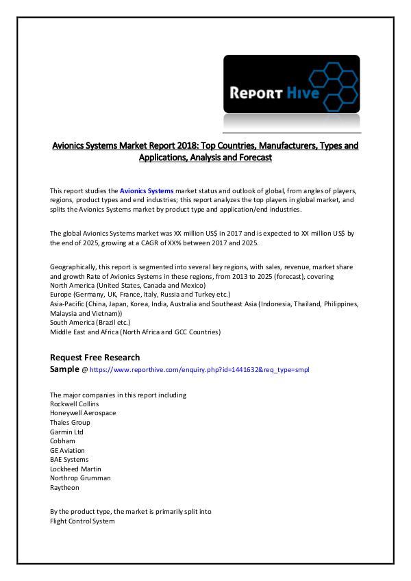 Report Hive Avionics Systems Market Report 2018
