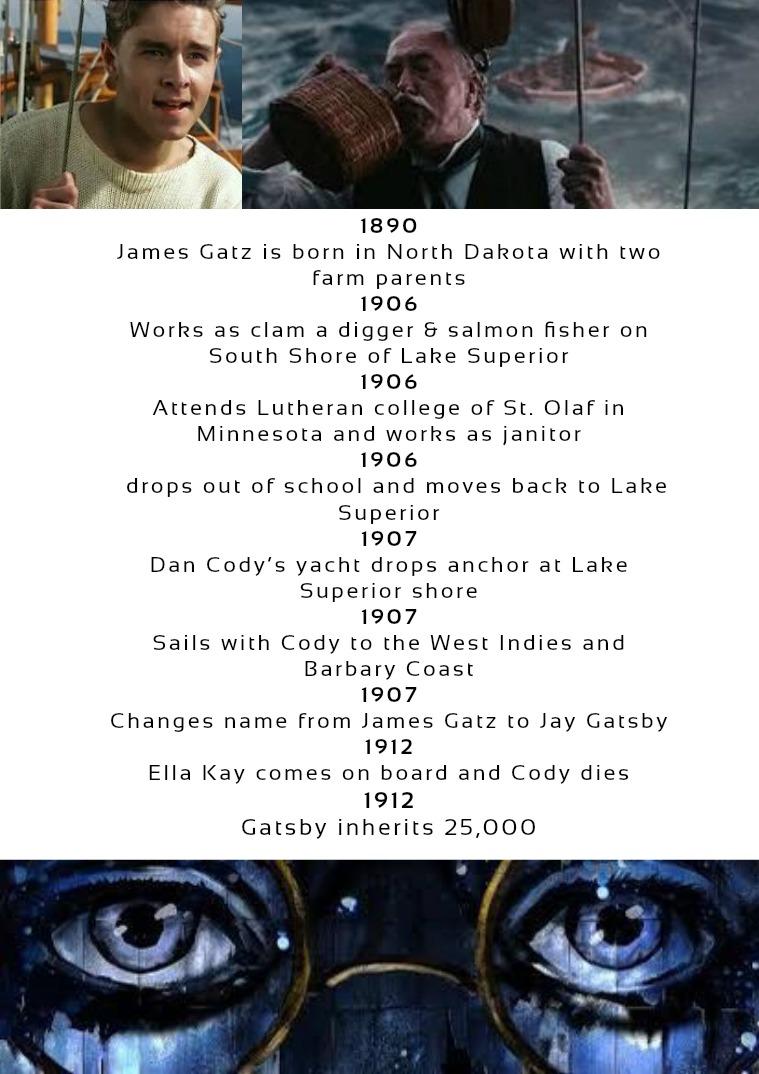 title gatsby