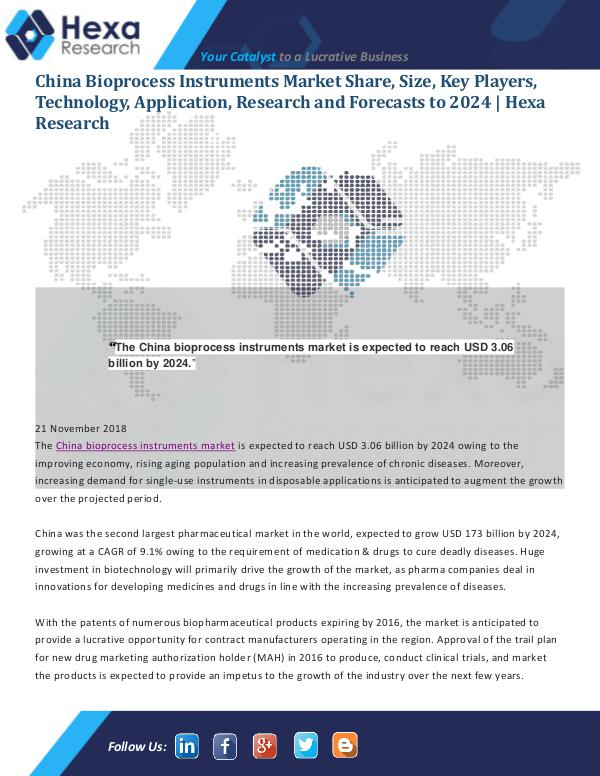 China Bioprocess Instruments Market