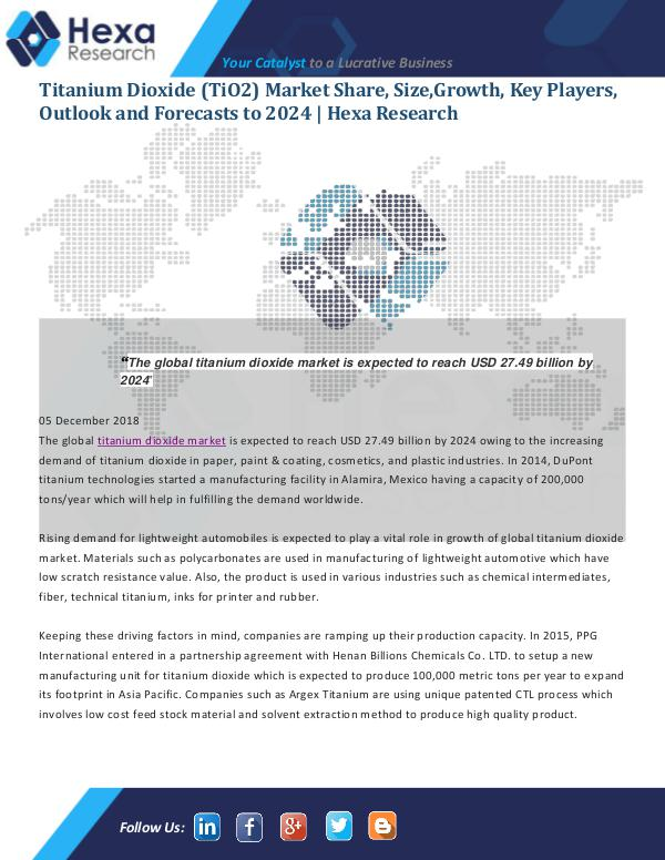 Titanium Dioxide (TiO2) Market