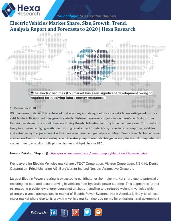Market Analysis Report Electric vehicles Market