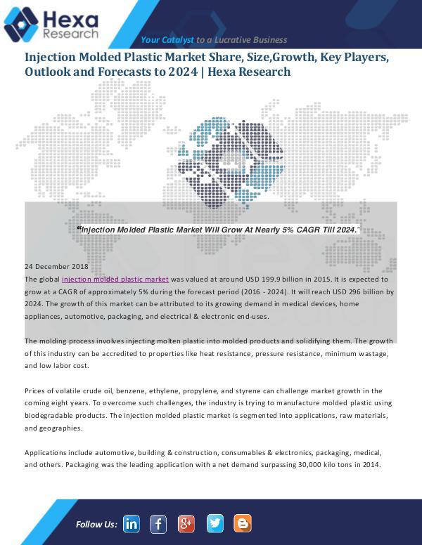Market Analysis Report Injection Molded Plastic Market