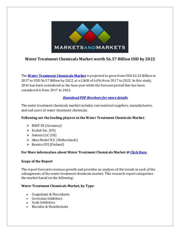 Dynamic Research Reports Water Treatment Chemicals Market