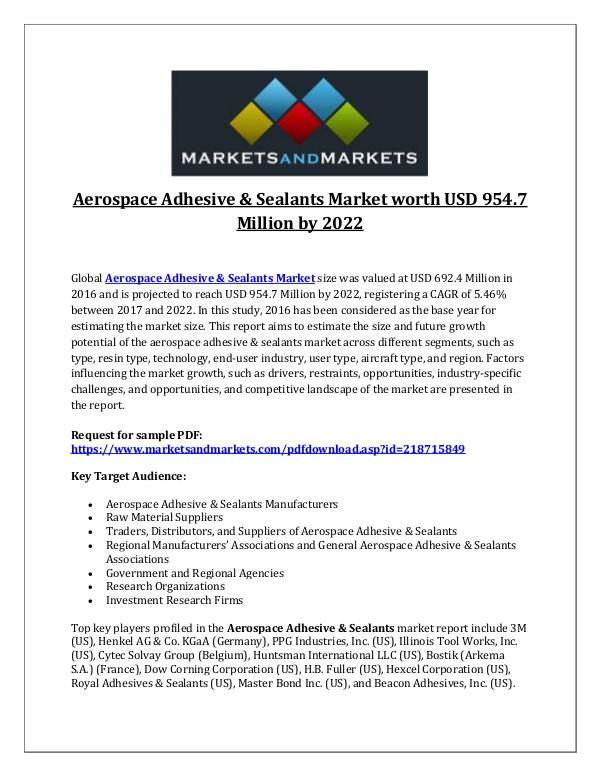 Aerospace Adhesive & Sealants Market