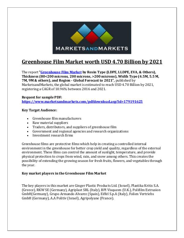Greenhouse Film Market