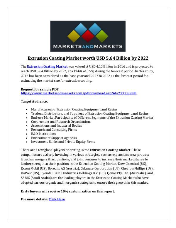 Extrusion Coating Market