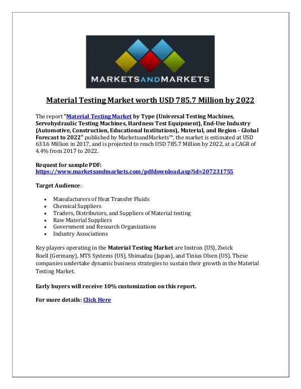 Material Testing Market