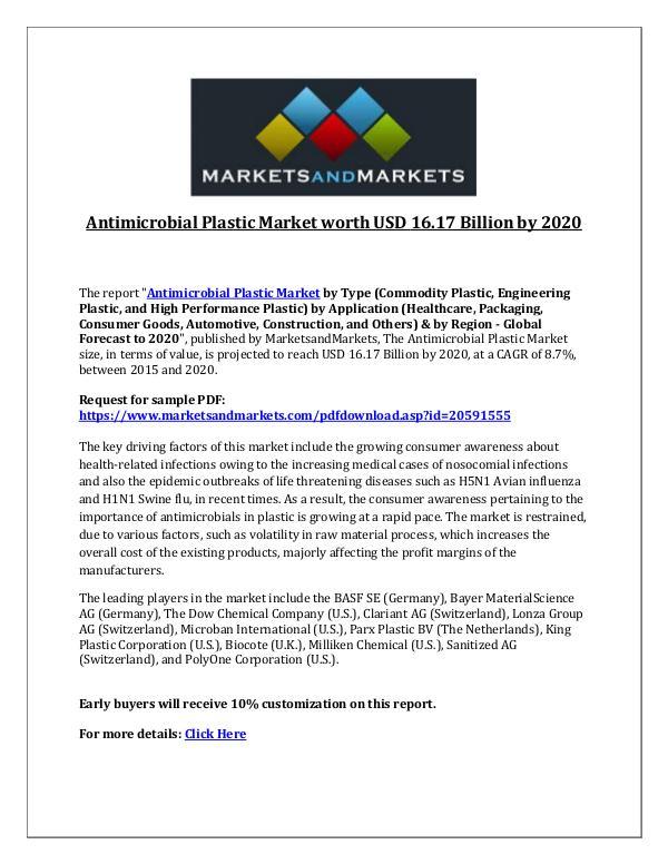 Antimicrobial Plastic Market