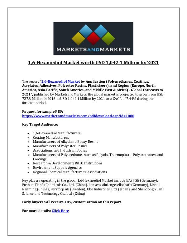 1,6-Hexanediol Market