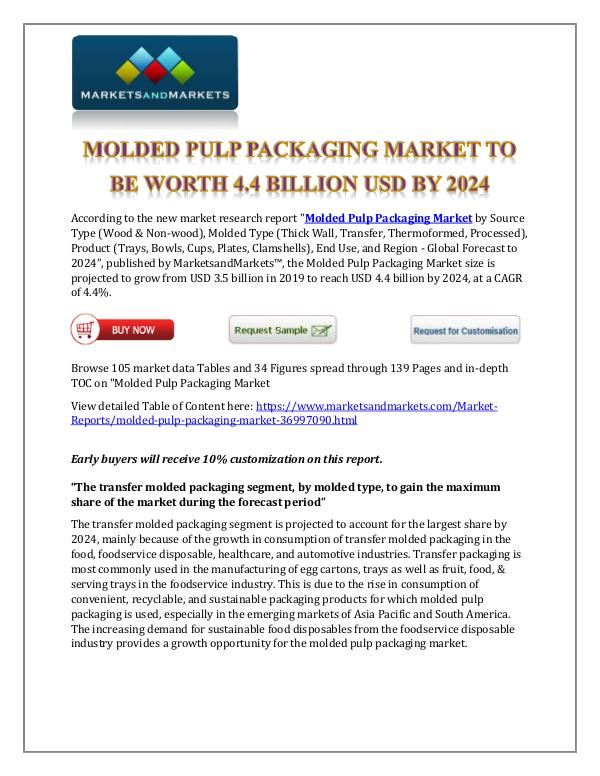 Chemicals and Materials Molded Pulp Packaging Market New