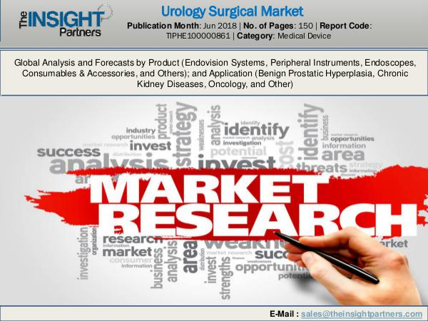 Urology Surgical Market: Industry Research Report 2018-2025 Urology Surgical Market