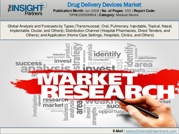 Drug Delivery Devices Market 2018-2025