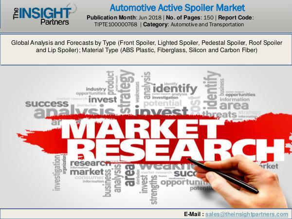 Automotive Active Spoiler Market 2018-2025