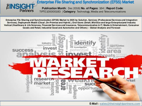 Enterprise File Sharing and Synchronization Market