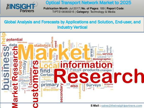 Optical Transport Network (OTN) Market Research