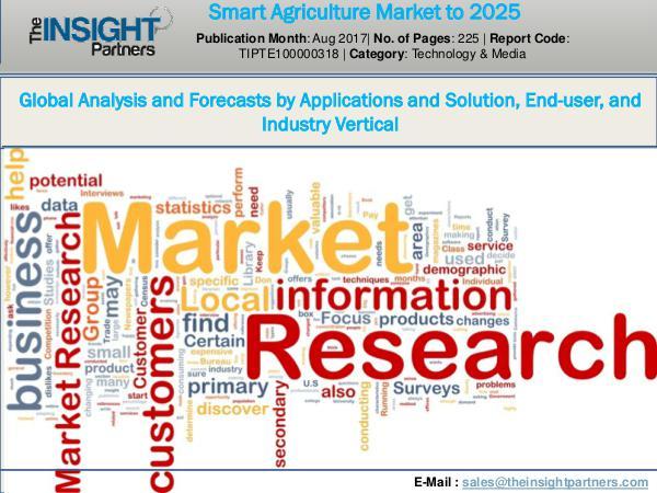 Smart Agriculture Market 2025 Forecasts