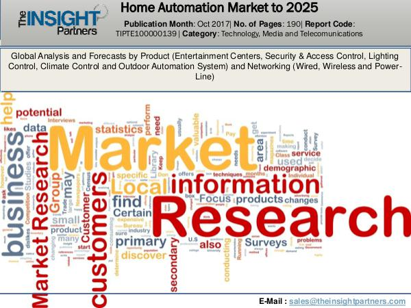 Global Home Automation Market, Industry Analysis,