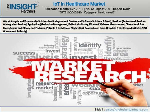 IoT in Healthcare Market 2018-2025