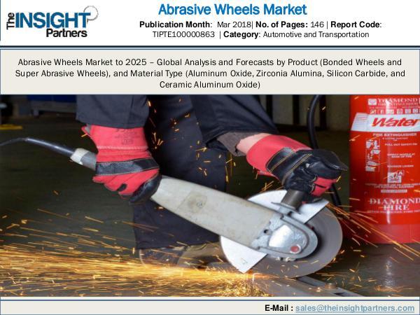 Abrasive Wheels Market