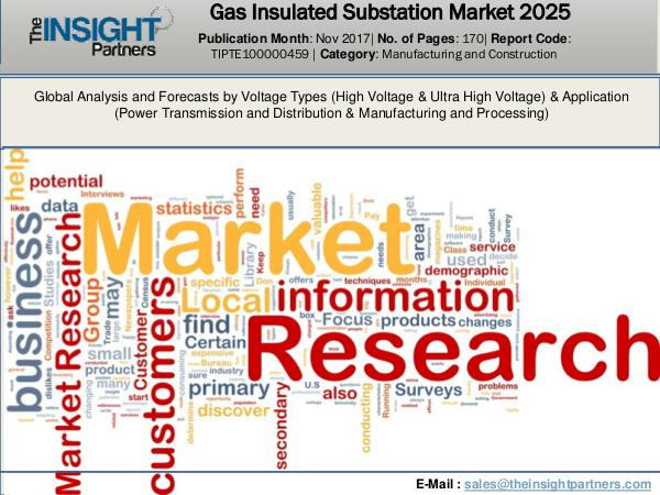 Gas Insulated Substation Market  Report