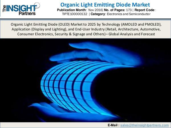 Organic Light Emitting Diode Market