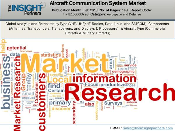 Aircraft Communication System Market Report