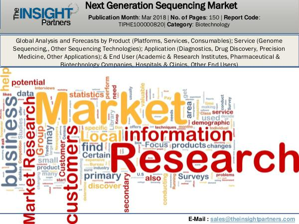 Next Generation Sequencing Market Report
