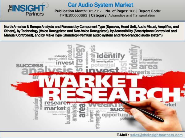 Car Audio System Market 2018-2025
