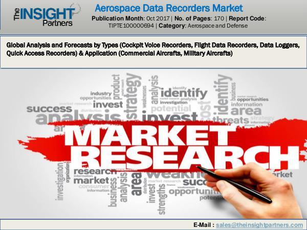 Aerospace Data Recorders Market 2018-2025