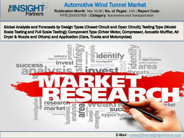 Automotive Wind Tunnel Market 2018-2025