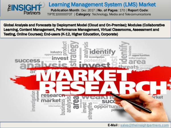 Urology Surgical Market: Industry Research Report 2018-2025 Learning Management System (LMS) Market 2018-2025
