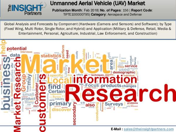 Urology Surgical Market: Industry Research Report 2018-2025 Unmanned Aerial Vehicle (UAV) Market Report
