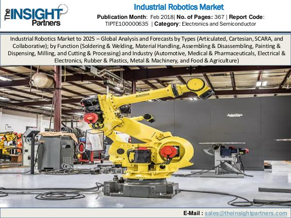 Urology Surgical Market: Industry Research Report 2018-2025 Industrial Robotics Market