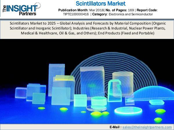 Scintillators Market