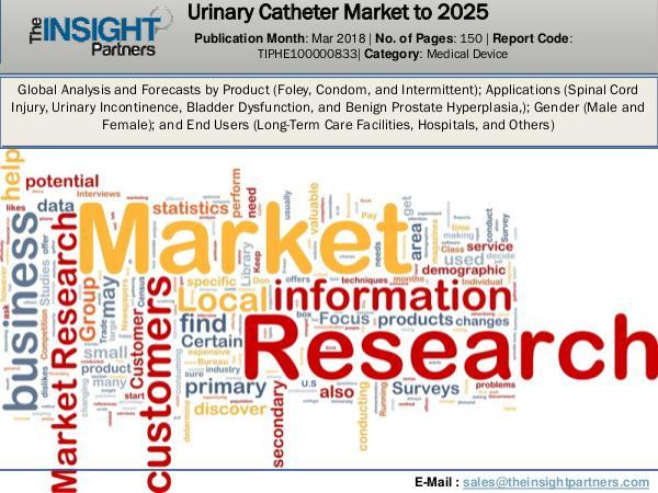 Urinary Catheter Market Report 2025