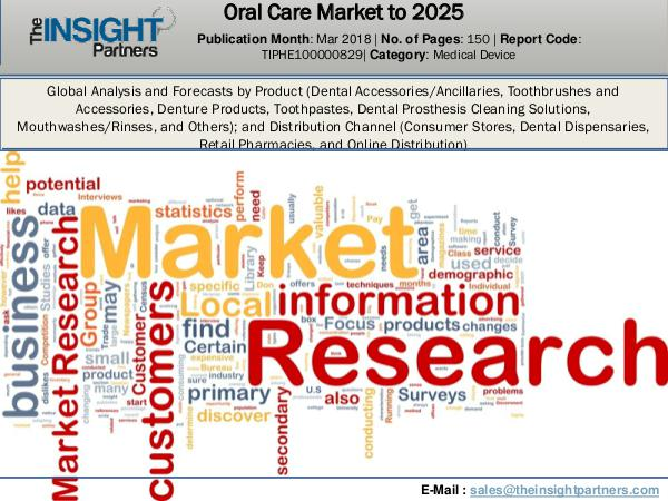 Oral Care Market Insight,Size & Trends Report 2025