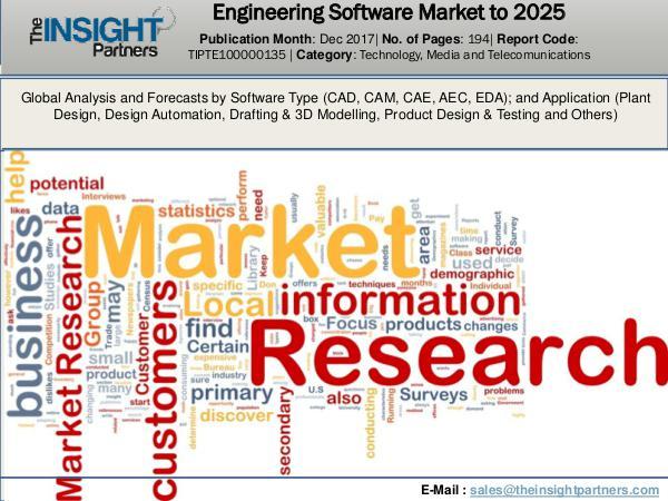 Engineering Software Market