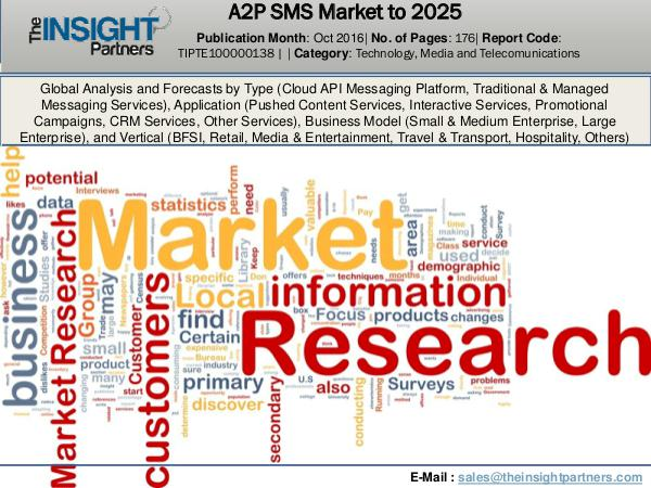 A2P SMS Market Size, Share, & Trend Report 2025