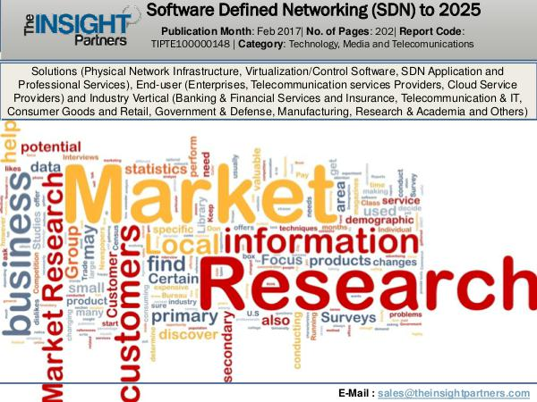 Urology Surgical Market: Industry Research Report 2018-2025 Software Defined Networking (SDN) Market Report