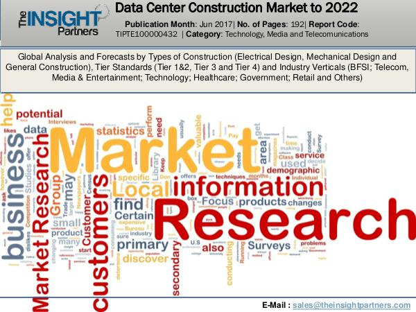 Data Center Construction Market Size &share Report