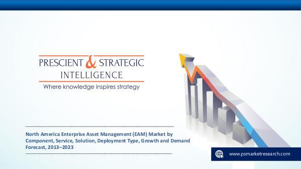 Automotive and Transportation North America Enterprise Asset Management Market