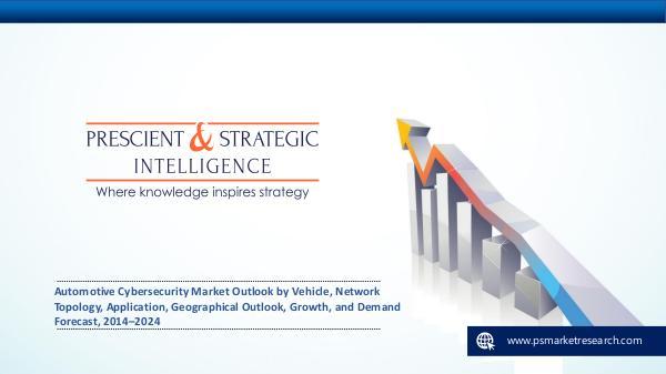Automotive and Transportation Automotive Cybersecurity Market Business Outlook