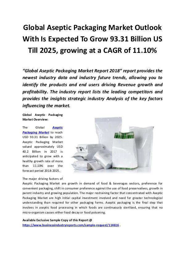 Aseptic Packaging Market 2018 - 2025