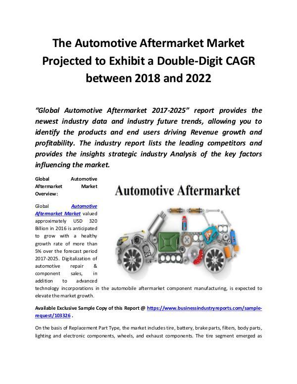 Global Automotive Aftermarket Market 2018 - 2025