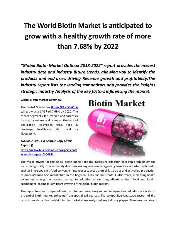 Global Biotin Market 2018 - 2022