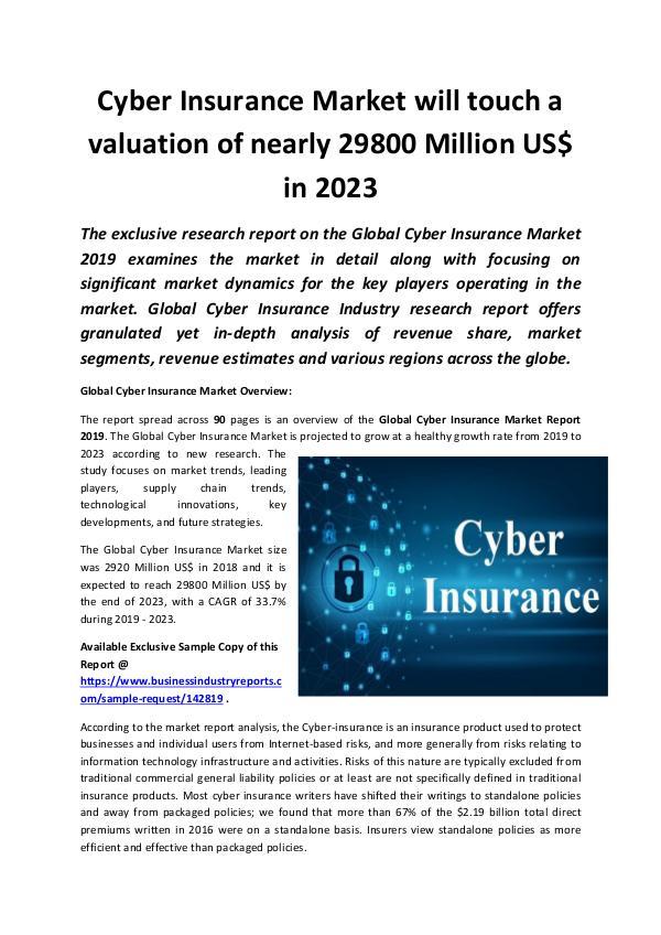 Global Cyber Insurance Market 2019